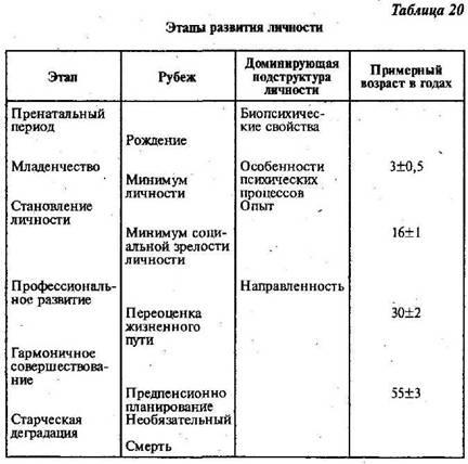www.MarsExX.ru Менделевич В.